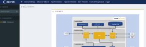 Configuration tool Relyum