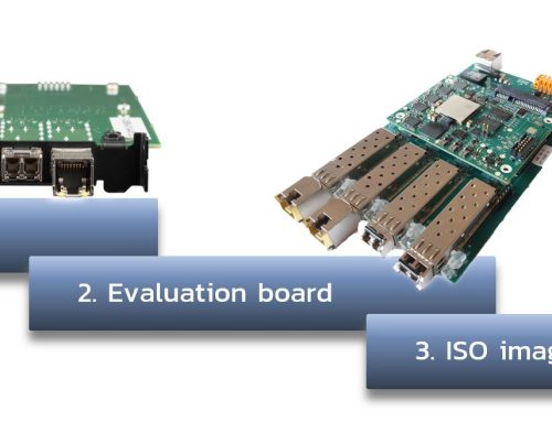 RELYUM presents RELY-DDS-TSN-KIT, an evaluation kit combining TSN and DDS